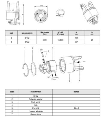 FREE-WHEEL For Agricultural Pto SHAFT (RA2)