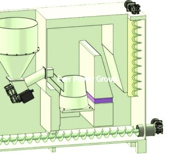 Worm Gearbox And Helical Reducers For The Biomass Boiler Sector ( FireTecno Pellet Boilers, Multi Fuel Boilers, Etc.).